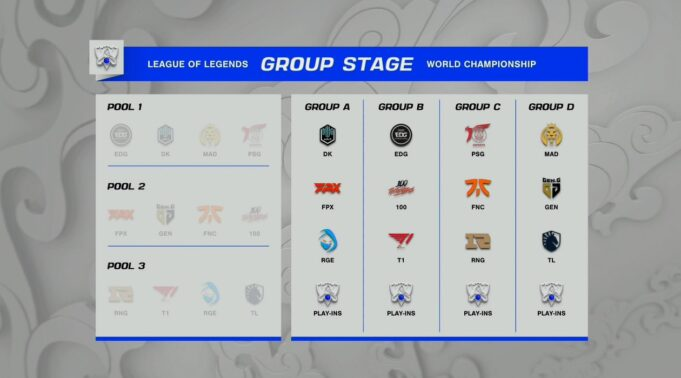 Worlds 2021 de League of Legends