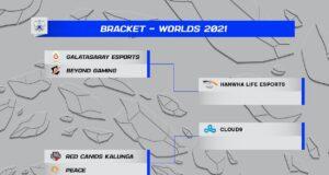 Los cruces de los Worlds 2021 de League of Legends